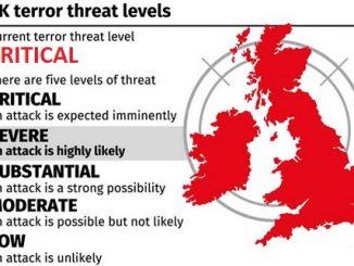 UK Terror Threat Level